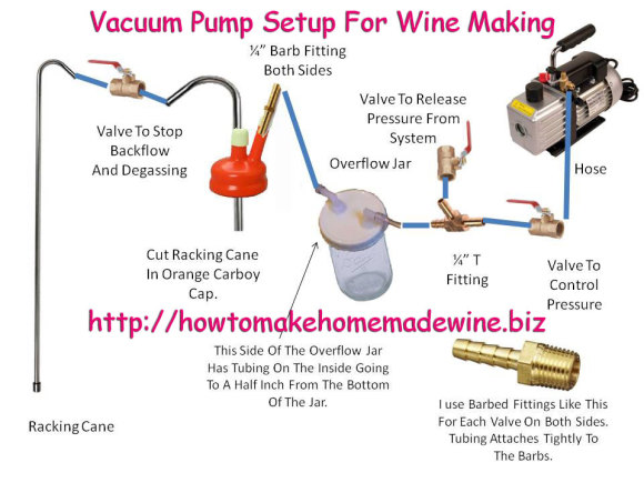 Sicilian Prince's Wine Making Vacuum Pump Setup